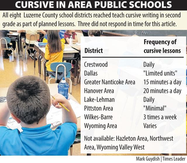 cursive writing in schools