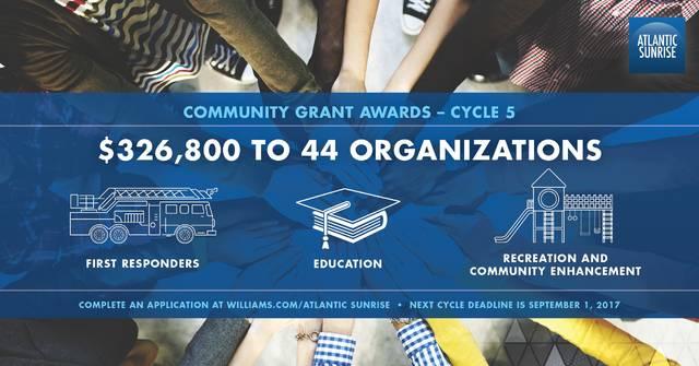 Williams' grant program provides $43,600 to 8 Luzerne ...