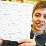 12-year-old ties for 1st in ESPN bracket challenge